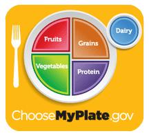 MyPlate May Series Kicks Off Thursday!